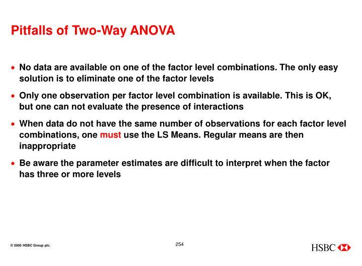 Pitfalls of Two-Way ANOVA