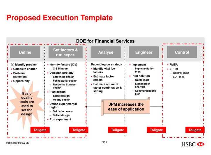 Proposed Execution Template