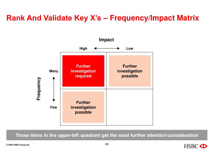 Rank And Validate Key X's – Frequency/Impact Matrix