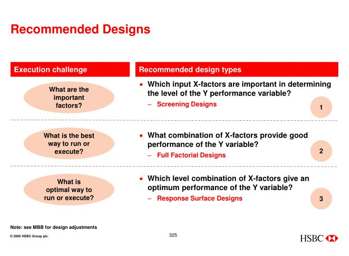 Recommended Designs