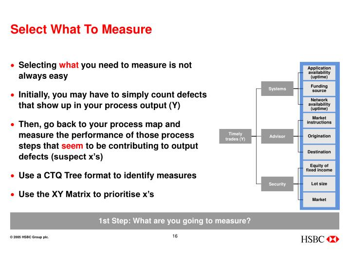 Select What To Measure