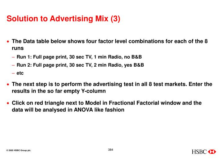Solution to Advertising Mix (3)