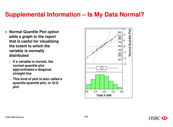Normal Quantile Plot option adds a graph to the report that is useful for visualizing the extent to which the variable is normally distributed