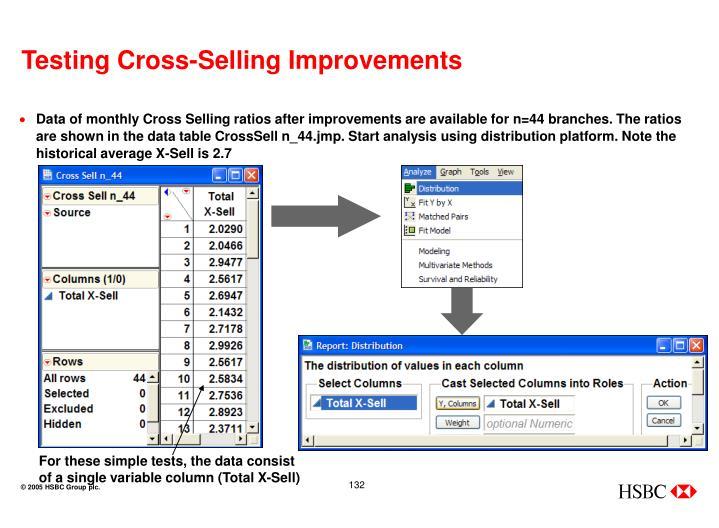 Testing Cross-Selling Improvements