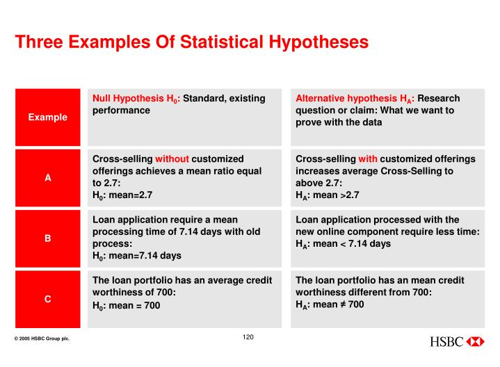 Three Examples Of Statistical Hypotheses