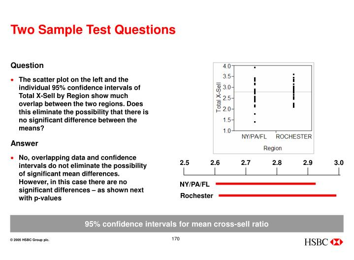 Two Sample Test Questions