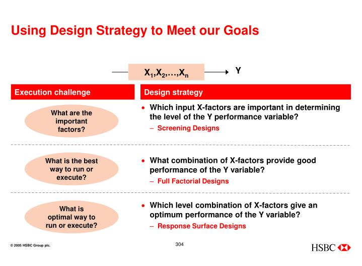 Using Design Strategy to Meet our Goals