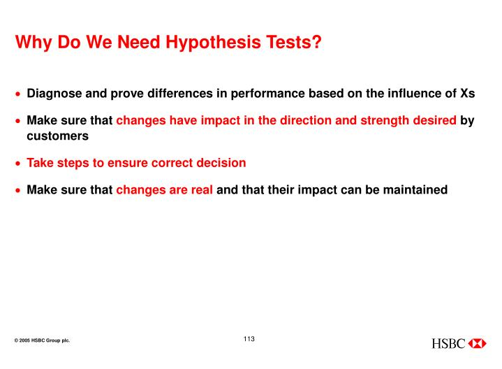 Why Do We Need Hypothesis Tests?