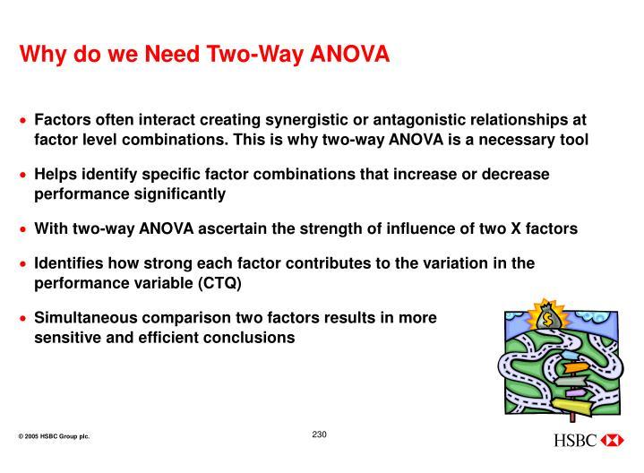 Why do we Need Two-Way ANOVA