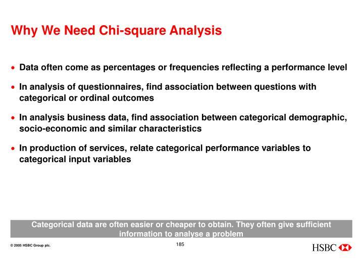 Why We Need Chi-square Analysis