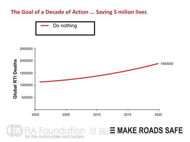 The Goal of a Decade of Action ... Saving 5 milion lives