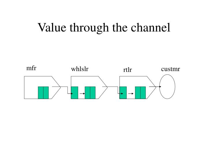 value through the channel n.