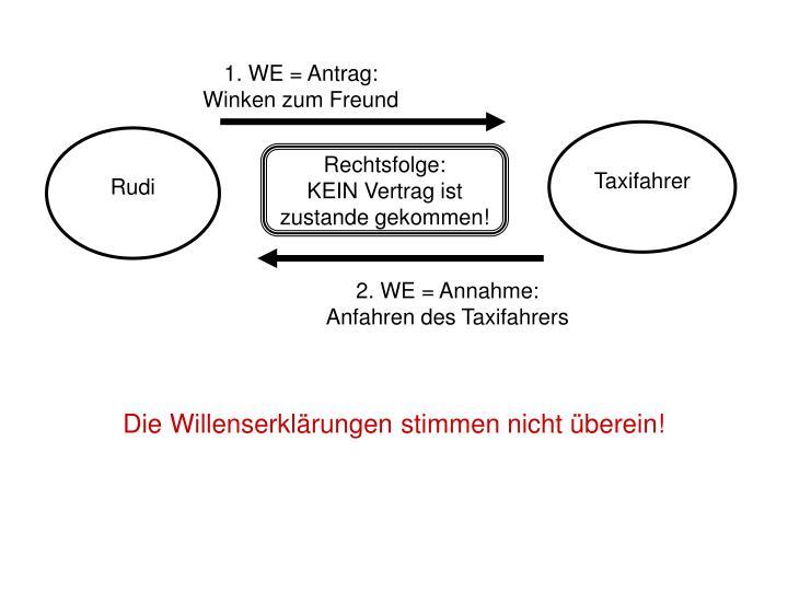 1. WE = Antrag: