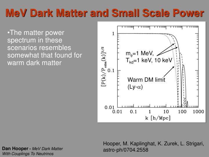 MeV Dark Matter and Small Scale Power