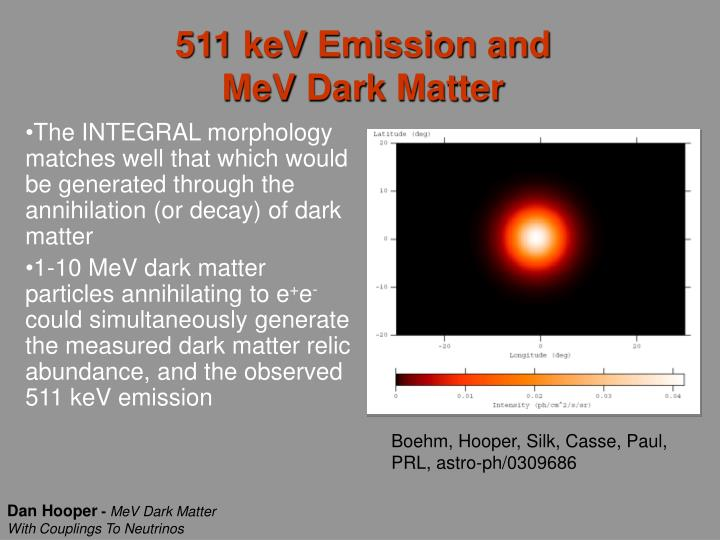 511 keV Emission and MeV Dark Matter