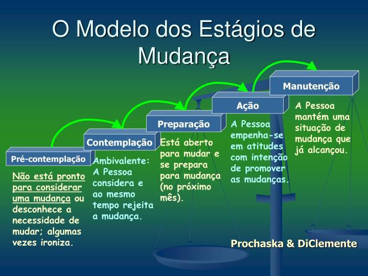 O Modelo dos Estágios de Mudança