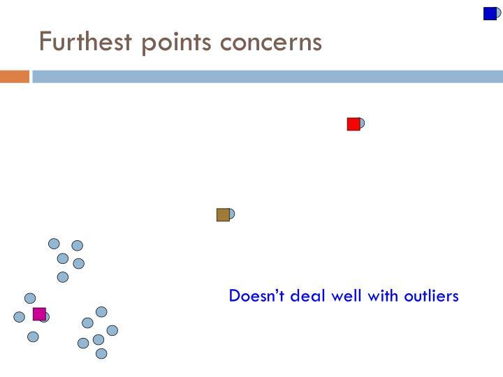 Furthest points concerns