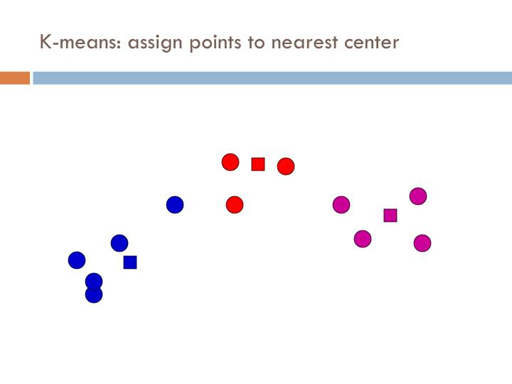 K-means: assign points to nearest center