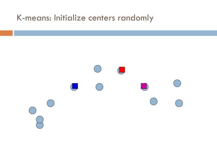 K-means: Initialize centers randomly