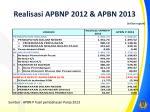 realisasi apbnp 2012 apbn 2013