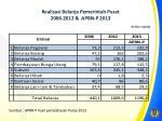 realisasi belanja pemerintah pusat 2006 2012 apbn p 2013