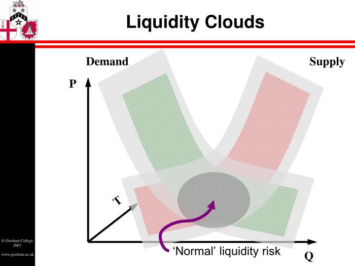 Liquidity Clouds
