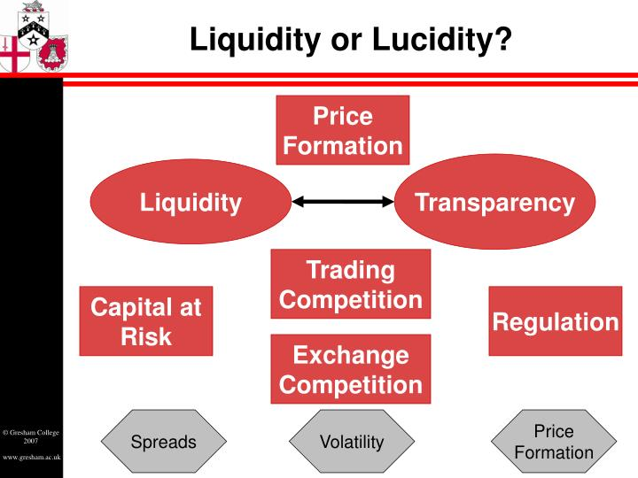 Liquidity or Lucidity?