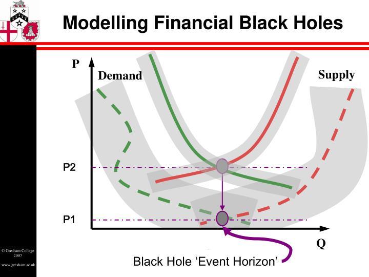 Modelling Financial Black Holes