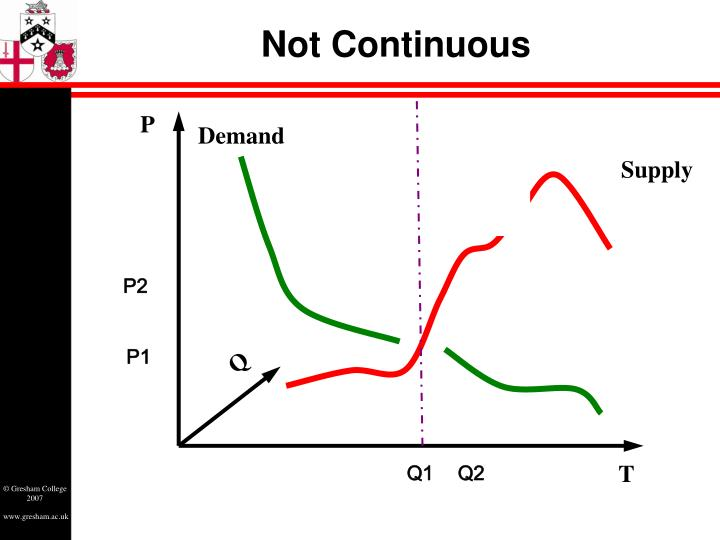 Not Continuous