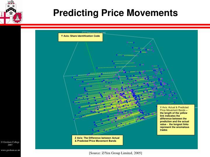Predicting Price Movements