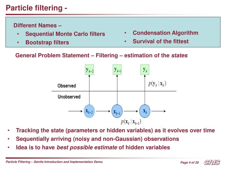 Particle filtering -