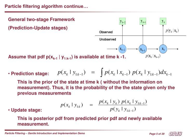 Particle filtering algorithm continue…