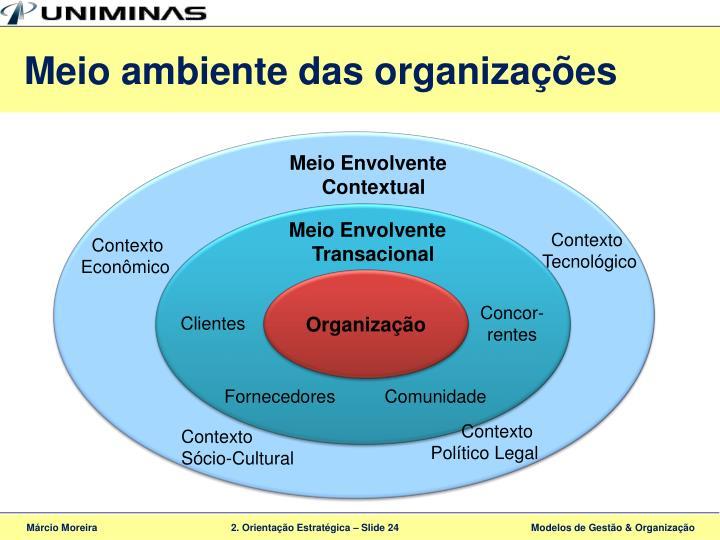 Meio ambiente das organizações