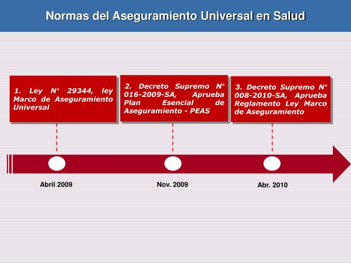Normas del Aseguramiento Universal en Salud
