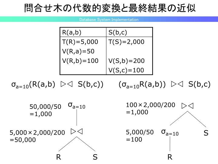 問合せ木の代数的変換と最終結果の近似
