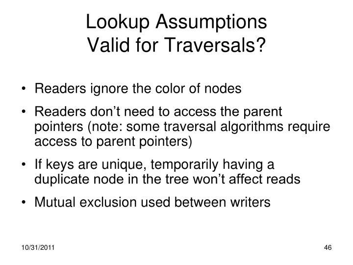 Lookup Assumptions