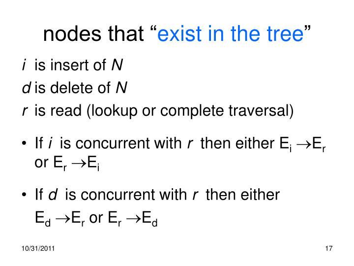 "nodes that """