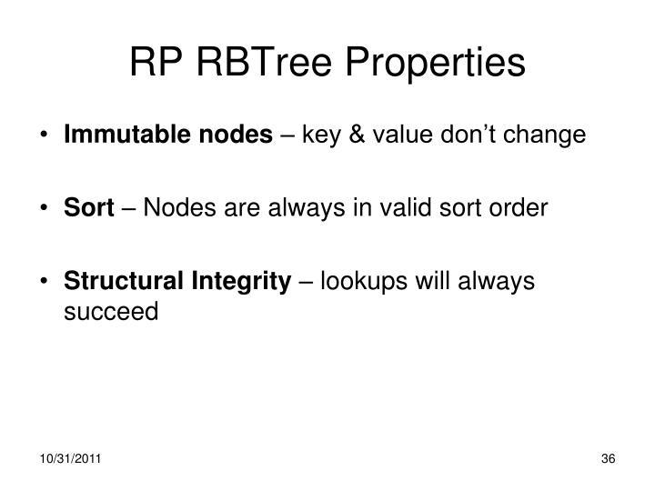 RP RBTree Properties