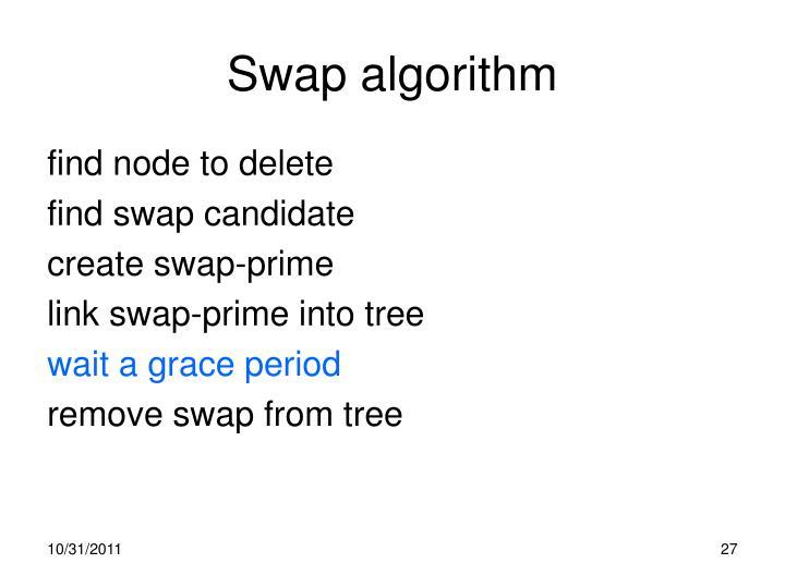 Swap algorithm