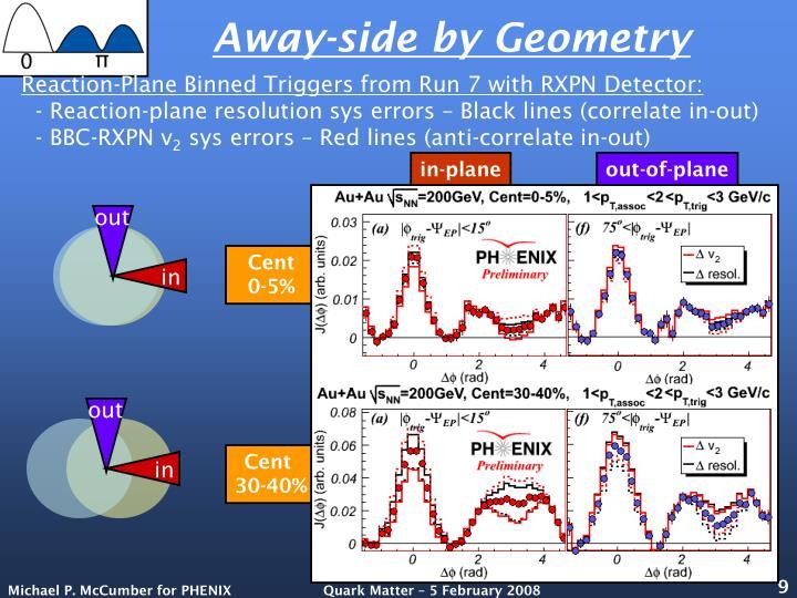 Away-side by Geometry