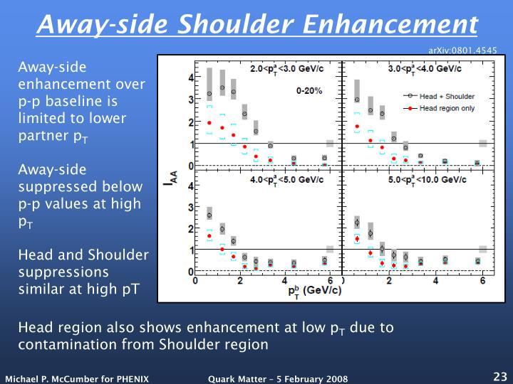 Away-side Shoulder Enhancement