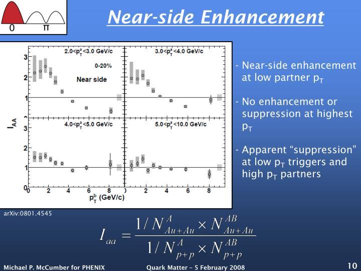 Near-side Enhancement
