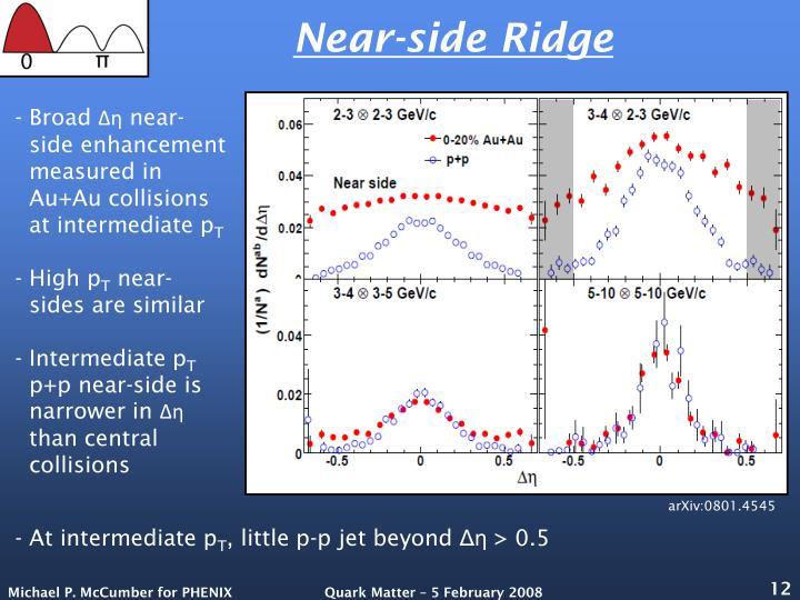 Near-side Ridge
