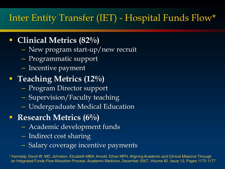 Inter Entity Transfer (IET) - Hospital Funds Flow*