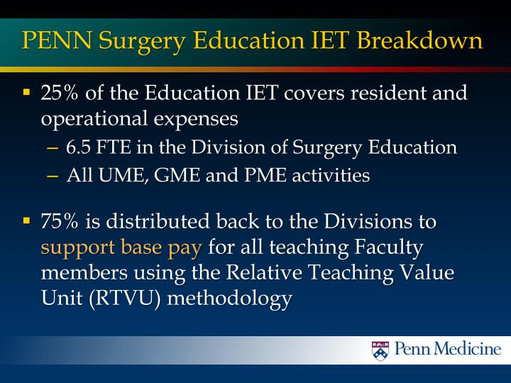 PENN Surgery Education IET Breakdown