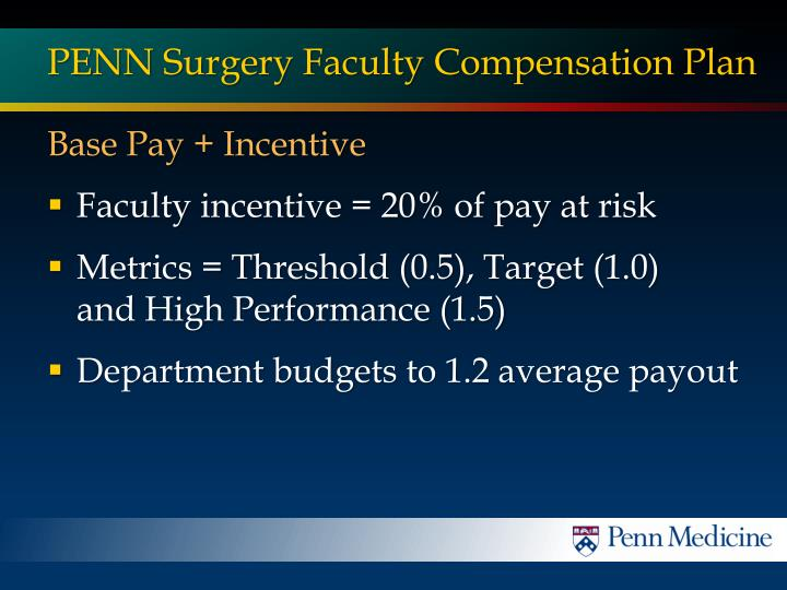 PENN Surgery Faculty Compensation Plan