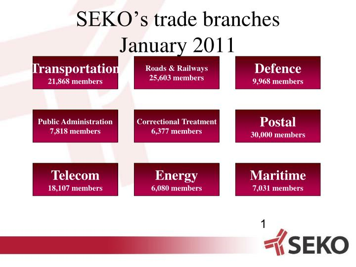 seko s trade branches january 2011 n.