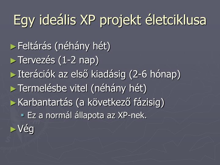 Egy ideális XP projekt életciklusa