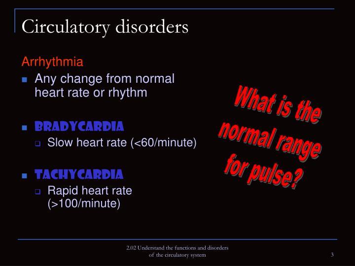 Circulatory disorders2