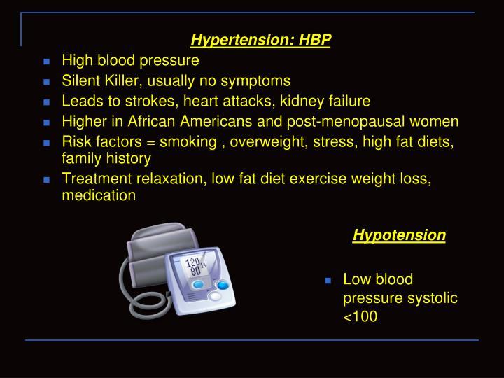 Hypertension: HBP